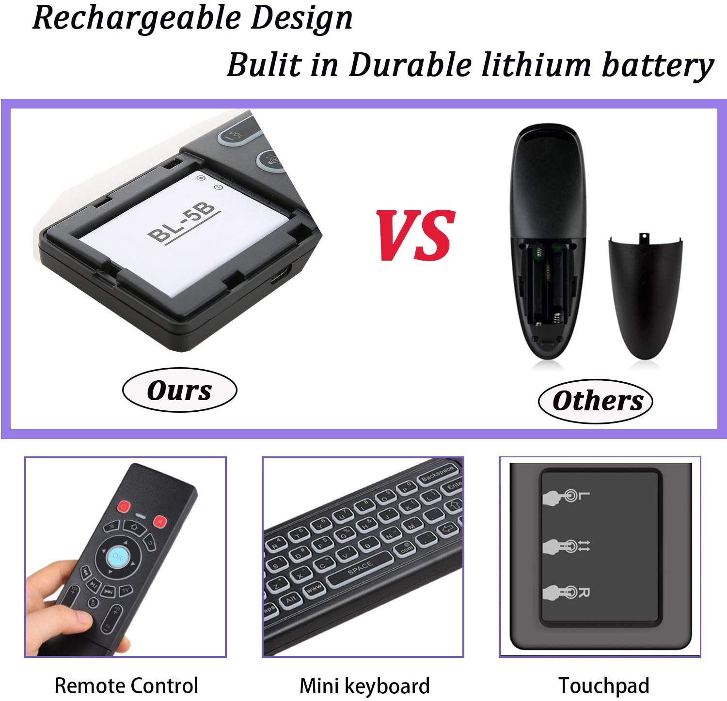 Black Wireless Mini Keyboard /& Mouse Easy Control Browser for Toshiba 43V6763DB 43 Smart tv Remote Control for YouTube