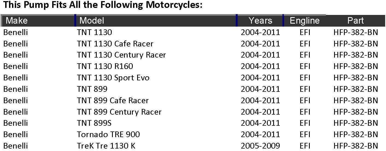 Fuel Pumps & Accessories Motors 1125CR 2007-2019 Motorcycle Fuel ...