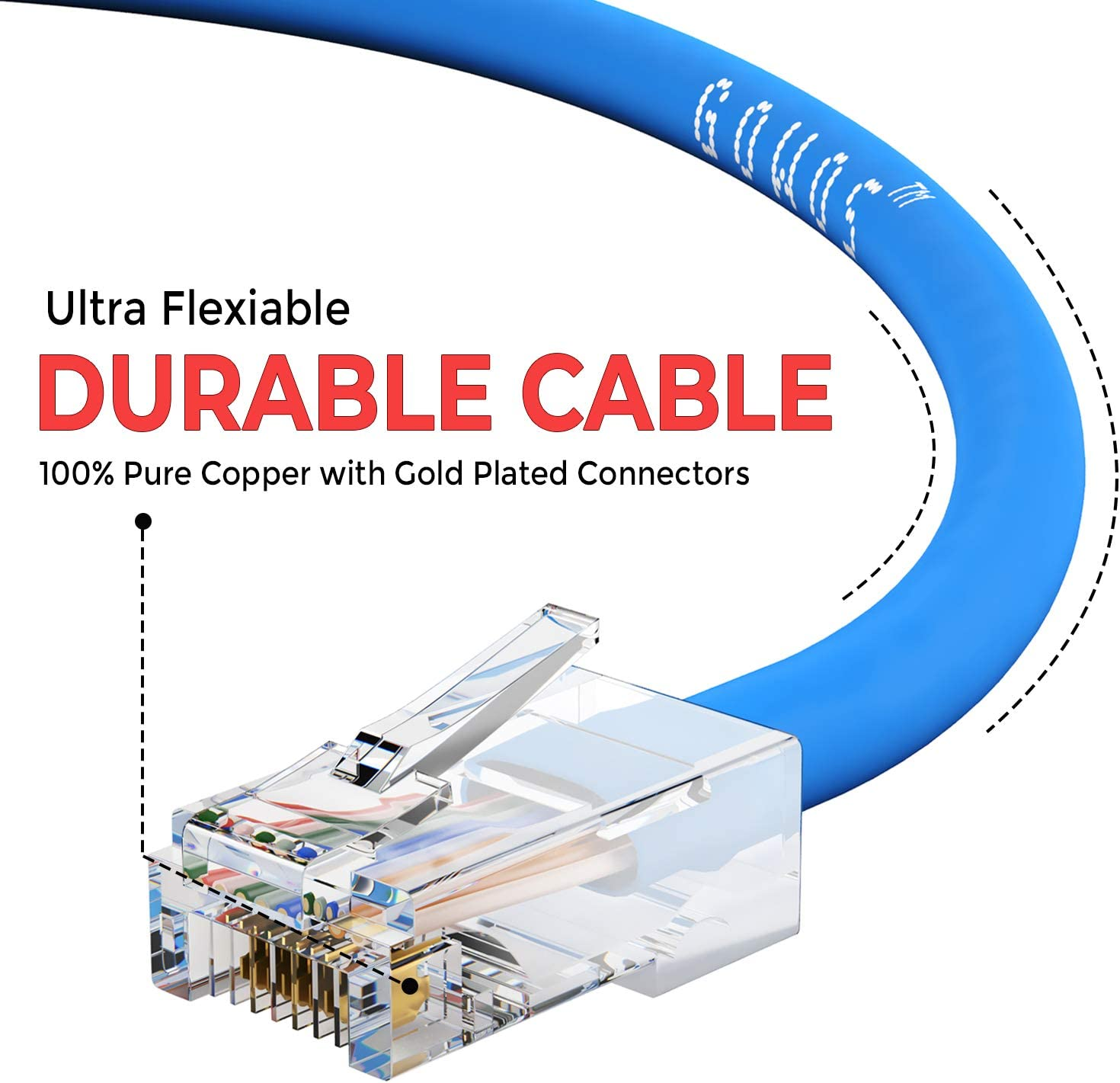 1Gigabit//Sec High Speed LAN Internet//Patch Cable 24AWG Network Cable with Gold Plated RJ45 Non-Booted Connector GOWOS Cat5e Ethernet Cable 350MHz 35 Feet - Blue