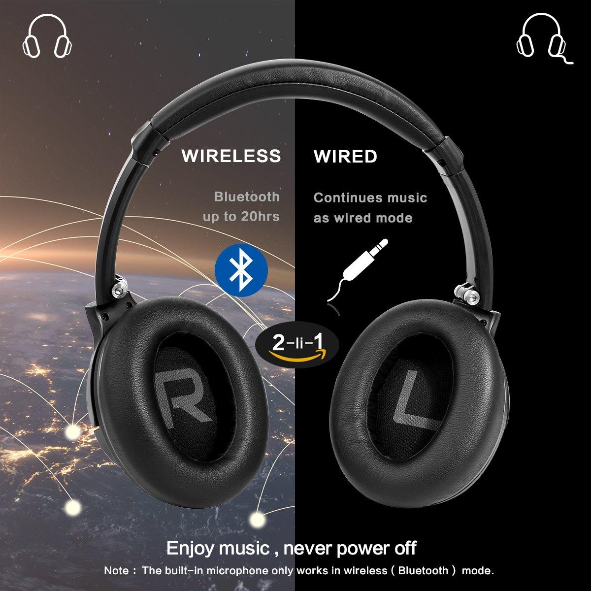 JIUHUFH - Auriculares inalámbricos Bluetooth 4.1 con micrófono para teléfono Celular, TV y PC: Amazon.es: Electrónica