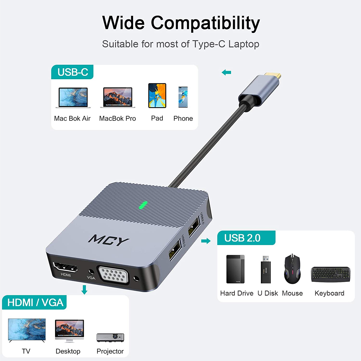 SD//TF Card Reader Compatible with MacBook Pro MCY 6 in 1 Portable Type C Dongle Thunderbolt 3 to HDMI 4K USB C to HDMI VGA Multiptort Adapter XPS More Type C Devices VGA 2 USB 2.0 Ports