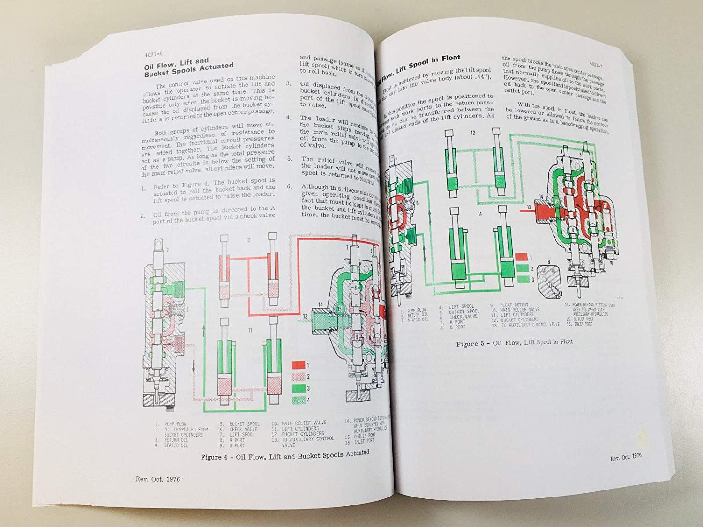 Case 1845c Ignition Wiring Diagram