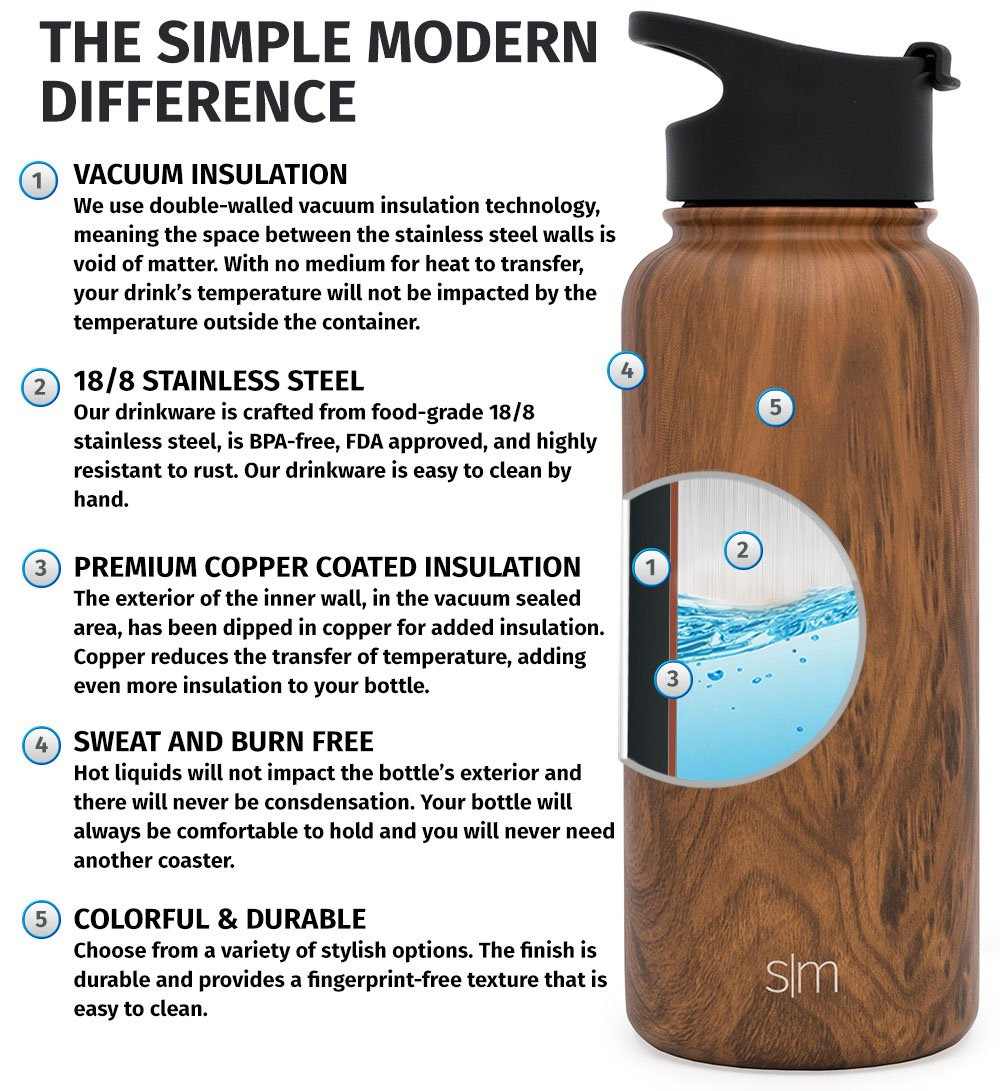 Simple Modern 22 oz Summit Water Bottle - Stainless Steel Hydro Metal Flask +2 Lids - Wide Mouth Double Wall Vacuum Insulated Large 2 Liter Half Gallon Cold Leakproof Thermos - Wood Grain by Simple Modern (Image #7)