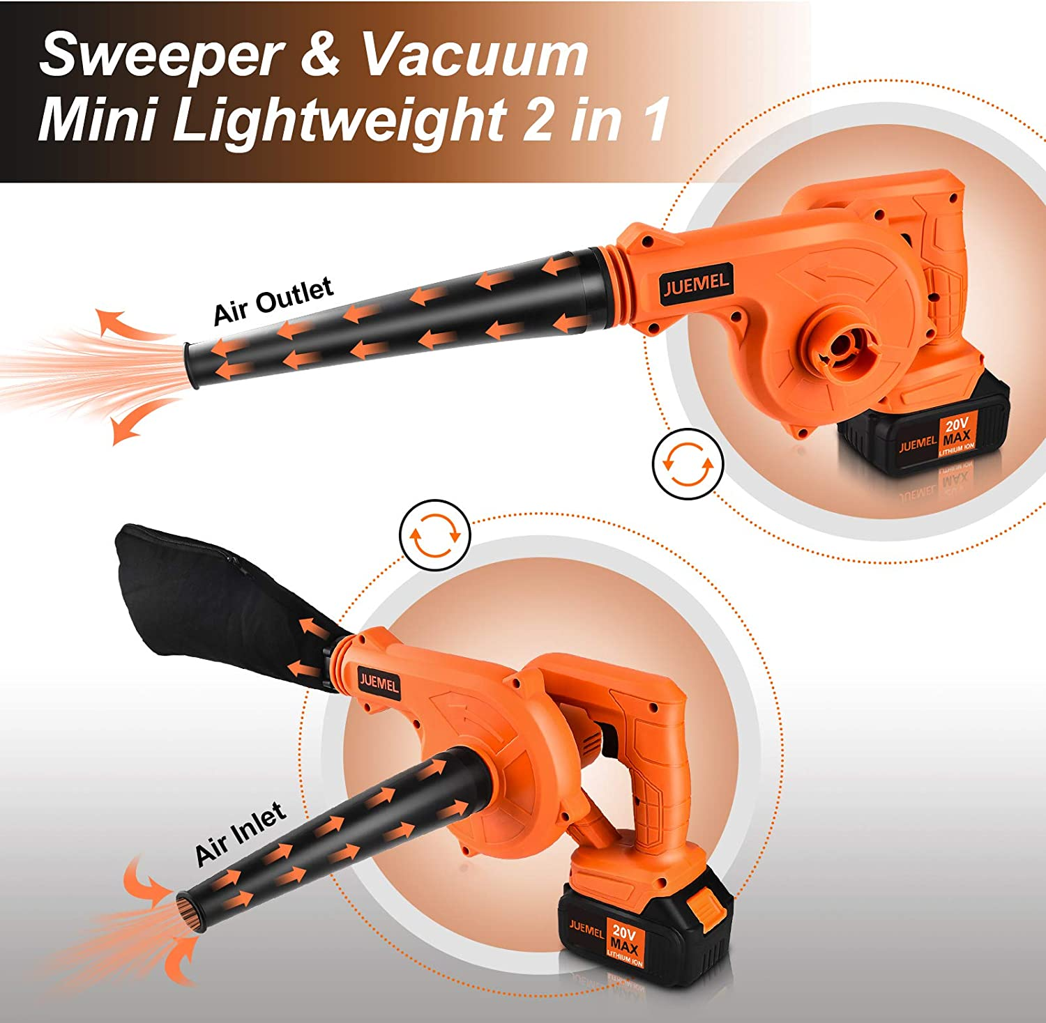 Leaf Blower with Battery,2 in 1 Sweeper//Vacuum Electric Leaf Blower for Yard Cleaning//Computer Host//Hard to Clean Corner JUEMEL 20V Cordless Leaf Blower