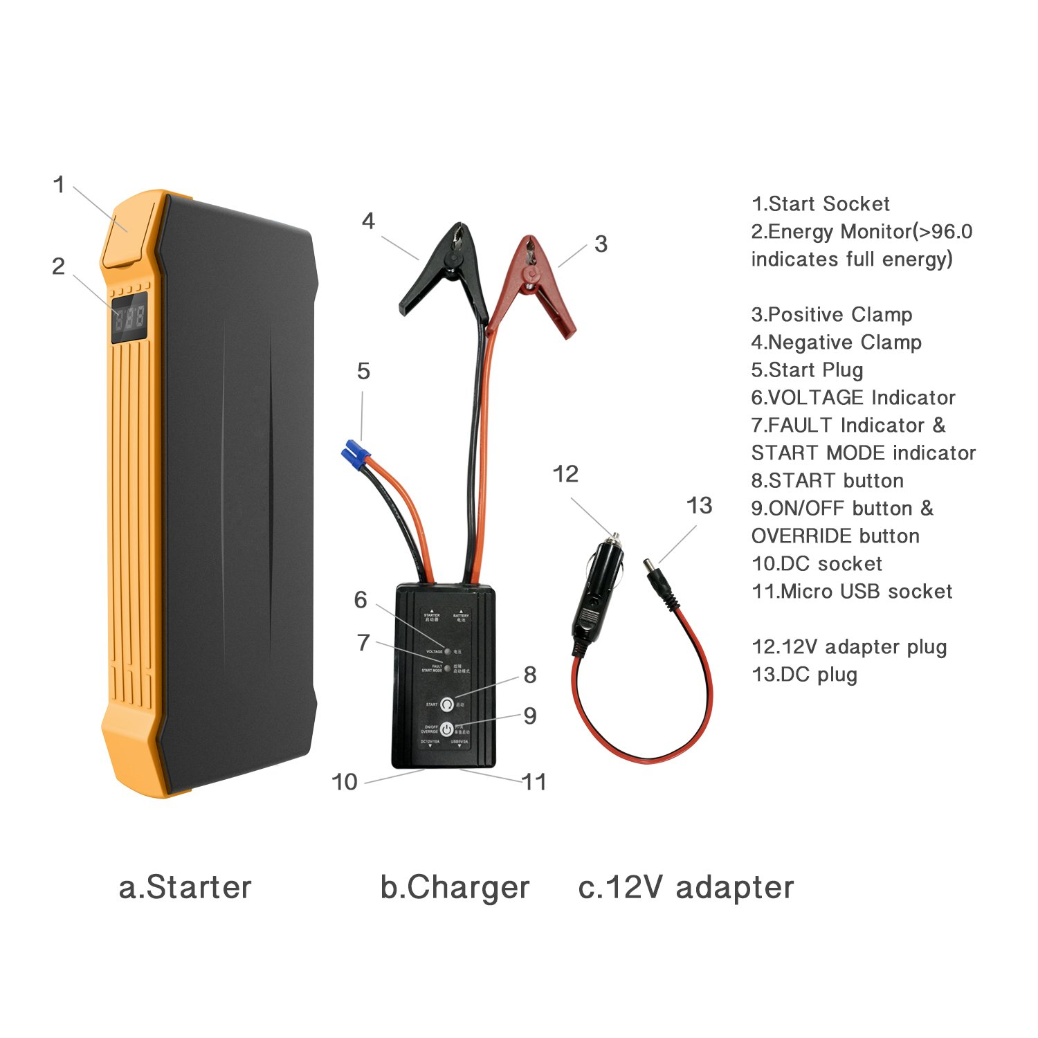 AUTOWIT 12V Battery-less Portable Car Jump Starter (Up to 5 0L Gas/3 0L  Diesel Engine), 700A Peak/600A Instant, Ultra-Safe Booster Pack, Auto