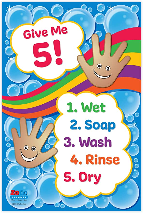 How to Wash Hands Poster with 6 Steps - Download Free Vectors, Clipart  Graphics & Vector Art