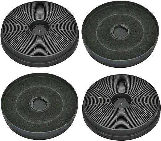 Spares2go Carbón Activo Filtro de ventilación para Belling Cocina Campana Extractora (Pack de 4): Amazon.es: Hogar