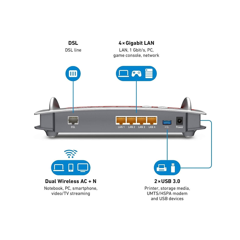 AVM Fritz Box 3490 Router Annex A B5 GHz2 4 GHz Amazon puter & Zubehör