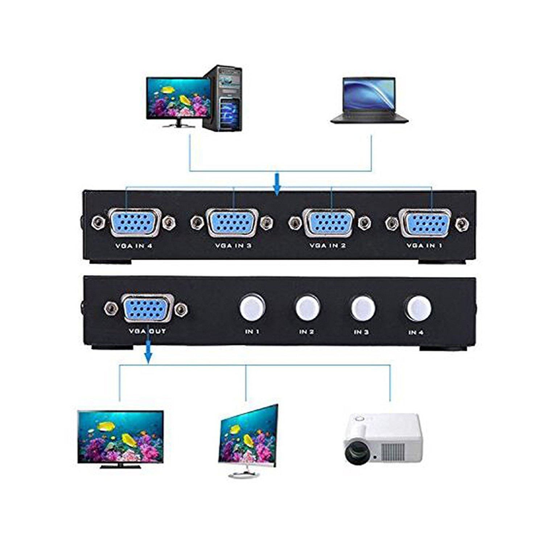 Duttek VGA-Umschalter HDF 4-Anschluss Video-Schalter f/ür PC Laptop VGA 15 Monitor 4-in-1 Schalter Vier-Wege-VGA-Schalter Projektor Fernseher Desktop 1/Host 4/Displays//4 Hosts 1/Display