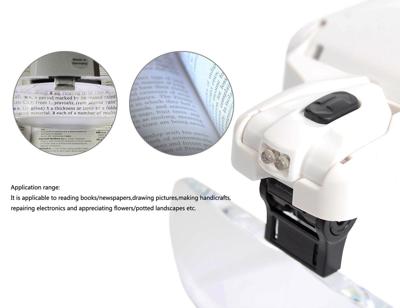 MinYuocom Lupa con 2 LED Luz de Gran Aumento Cinco Lentes Intercambiables,1.0X a 3.5X MZD92B2W: Amazon.es: Juguetes y juegos