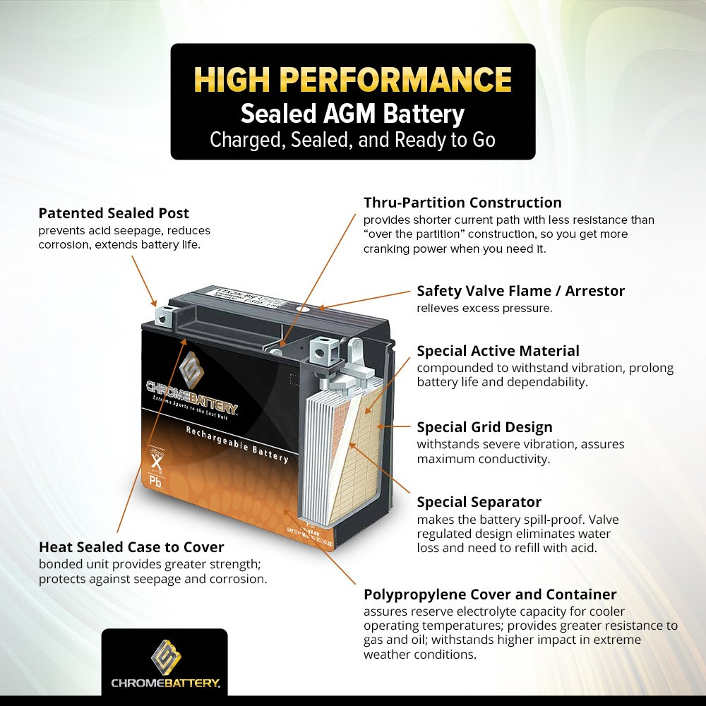 Chrome Battery YTX12-BS High Performance Maintenance Free Sealed AGM Motorcycle Battery by Chrome Battery (Image #5)