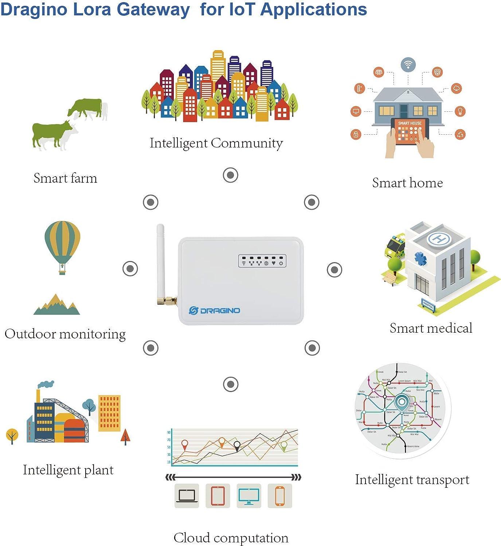ETS_IOT LoRa IoT Kit