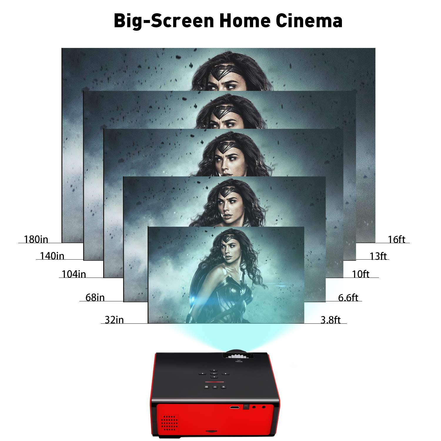 Projector Paick LED Video Projector Upgraded +50% Brighter 180° Big Screen Support 1080p HD Home Cinema Portable Projector with HDMI/USB/SD/AV/VGA Input for Mac/PC/TV/Movies/Games