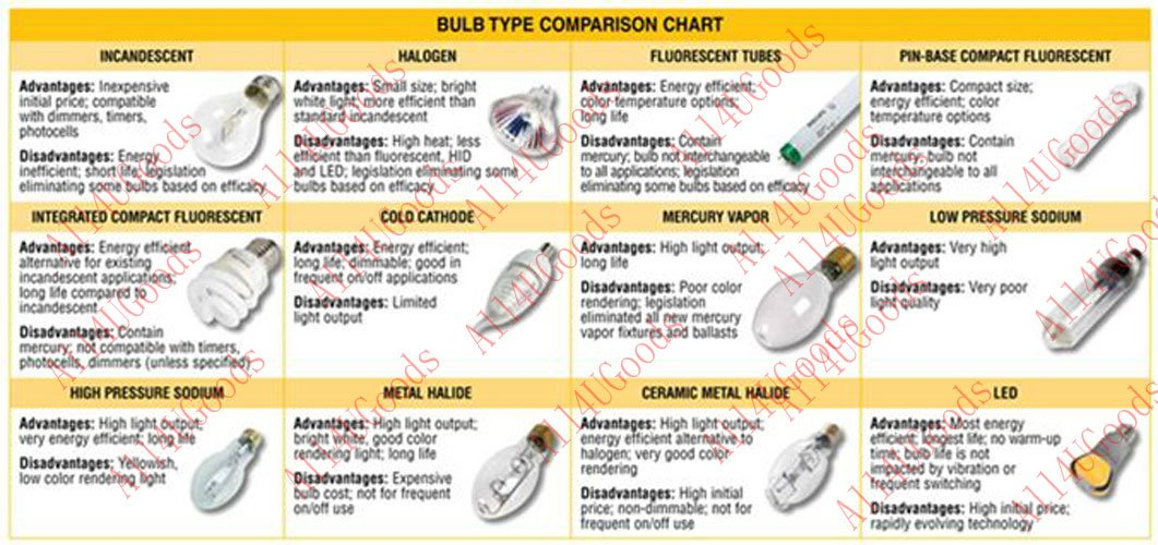 t5 ballast philips advance 2 bulb electronic high output fluorescent t5 ballast philips advance 2 bulb electronic high output fluorescent 120 277v 54 watt for operating 1 or 2 f54t5 ho or f49t5 ho lamps programmed start