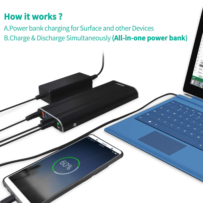 GISSARAL 24000mAh 90Wh Llevar Vuelo Power Bank Cargador batería Externa portátil para Surface Pro 4 Book Pro 3 Pro 2 RT, 4 Puertos USB para Tableta o ...