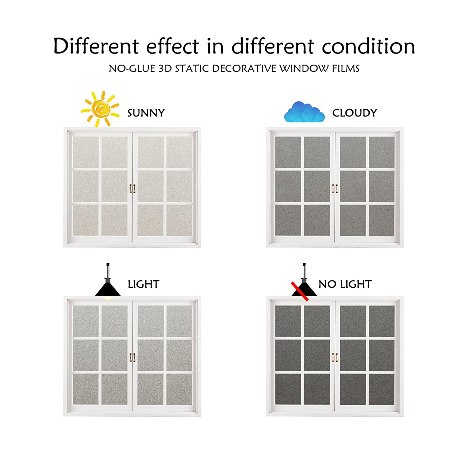 CottonColors Privacy Film 35.4x78.7 Inches Frosted Static Window Decoration Self Adhesive for UV Blocking Heat Control Glass Stickers Black Frosted