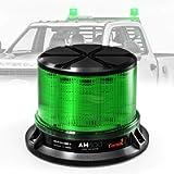 Feniex AM600 High-Intensity LED Beacon, SAE Class 1 (Green)