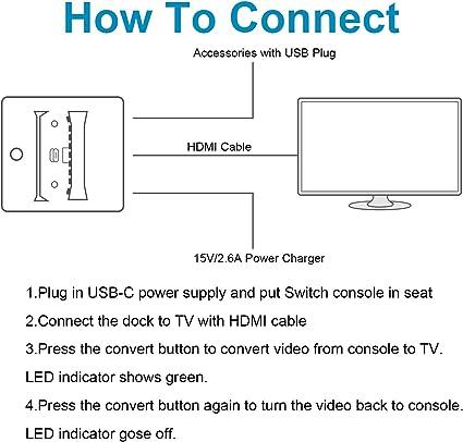 Dock HDMI para Nintendo Switch, TV Dock para Nintendo Switch, Mini Dock de Repuesto portátil para Nintendo Switch con Puerto USB 3.0 y Puerto HDMI, Color Negro: Amazon.es: Electrónica