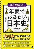 流れがわかる! 年表でおさらい日本史