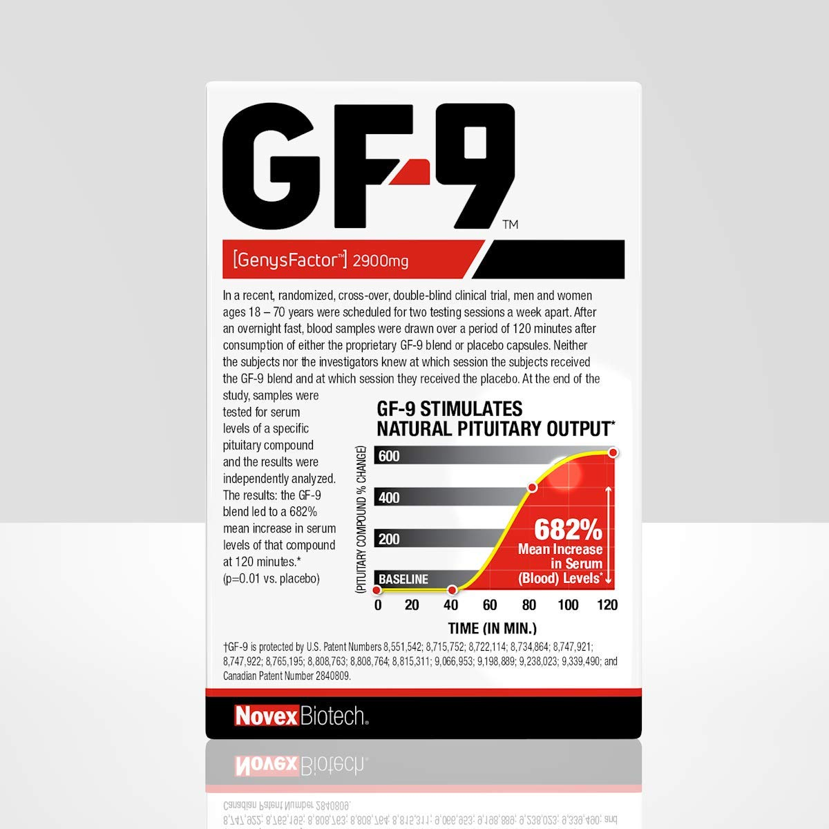 GF-9, 84 Count by Novex Biotech (Image #3)