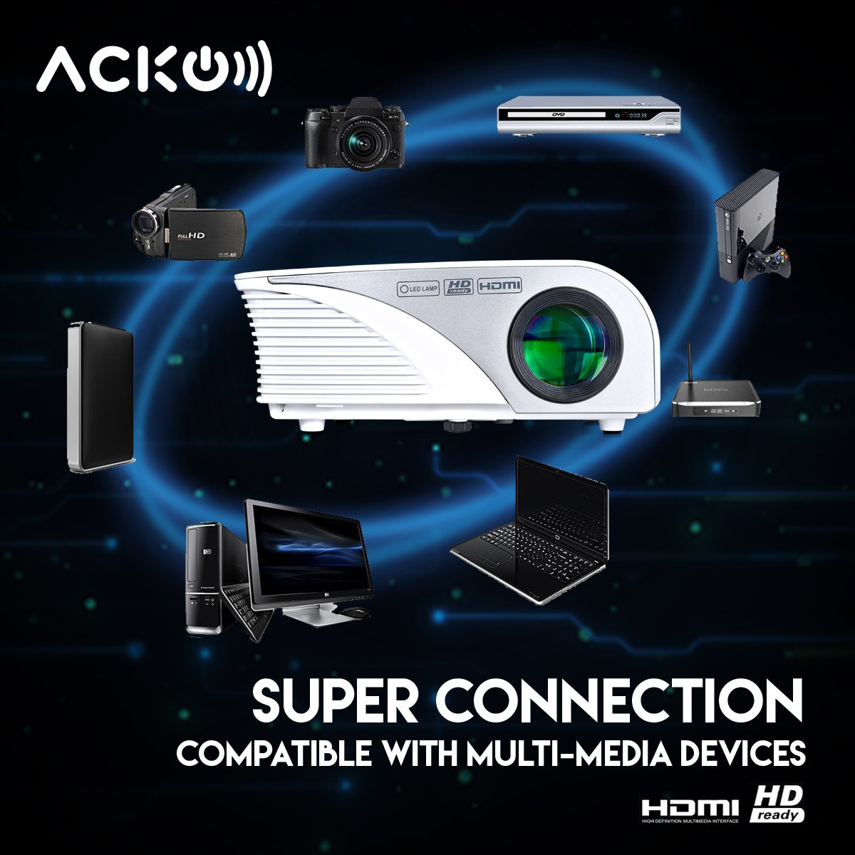 Acko Portable Mini HD LED Video Projector Office Home Theater 1200 LM Multimedia Outdoor 20''-150'' HDMI VGA USB AV SD Audio 1080P Smart Phone Tablet PC Computers Laptops White Warranty Included by EpandaHouse (Image #5)