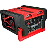 Mobile Power 2003 The Beast 15-in-1 Multipurpose Power Source