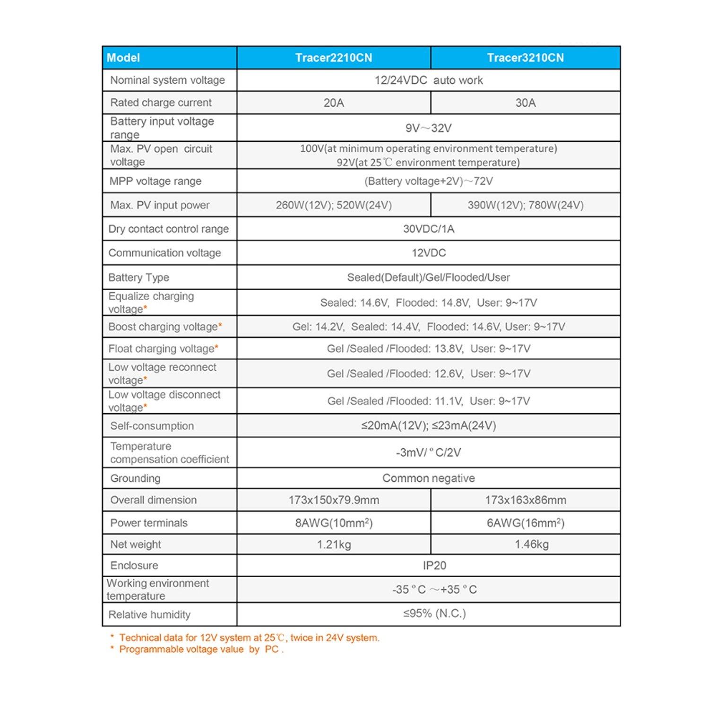 Tracer2210CN 20A Tracer3210CN 30A 12 Style : Tracer2210CN 24 V Tension de la Batterie Panneau Solaire R/égulateur 24Vcc Auto MPPT Solaire contr/ôleur Max 100 V entr/ée 12 V