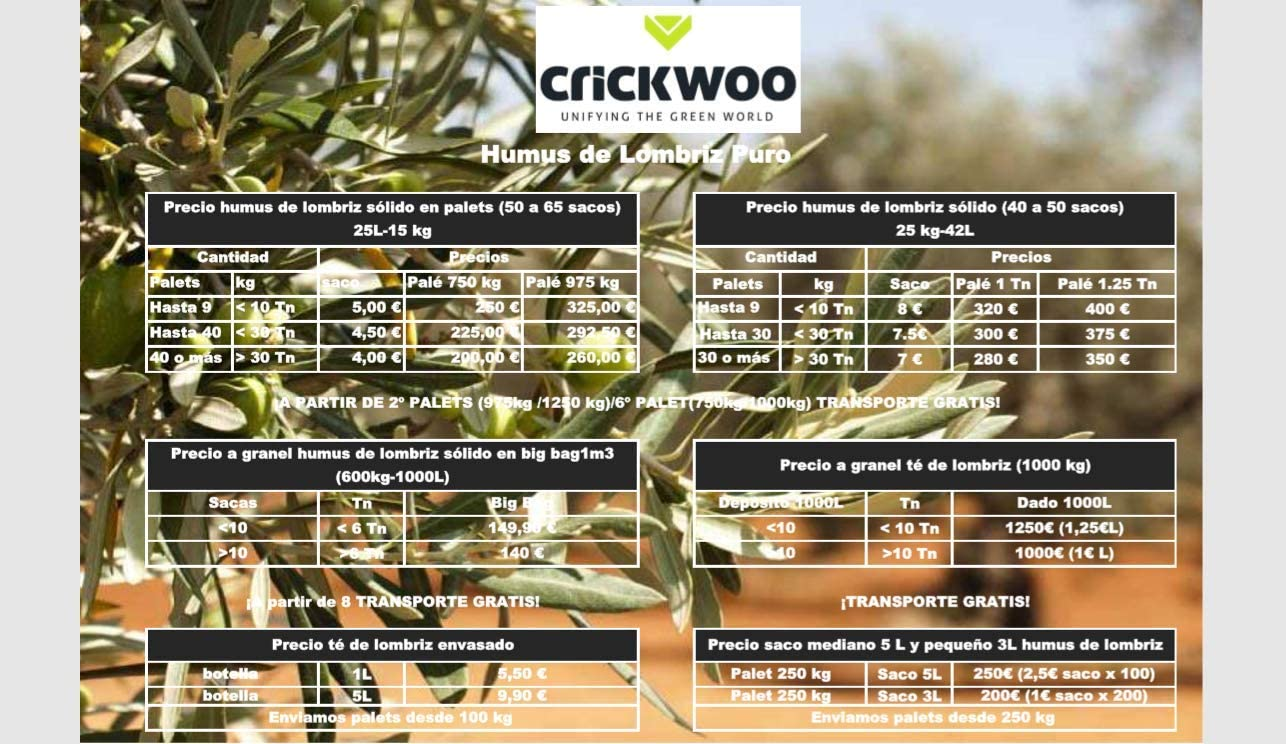 crickwoo Humus de lombriz Puro 42L (25kg): Amazon.es: Jardín