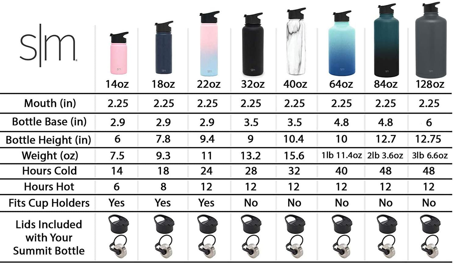 Rose Gold 2 Lids Simple Modern 14 Ounce Summit Water Bottle Travel Mug Stainless Steel Tumbler Flask Wide Mouth Double Wall Vacuum Insulated Pink Leakproof
