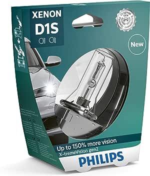 Philips 85415XV2 Globe