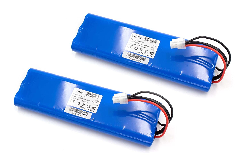 vhbw NiMH batería 4500mAh para cortacésped Robot cortacésped Husqvarna Automower 210C, 220AC, 230ACX, 260ACX, G2 2004-2006, SH, Solar Hybrid: Amazon.es: ...