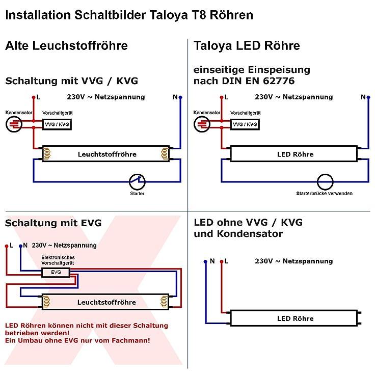 Tolle Philips Evg Schaltplan Ideen - Die Besten Elektrischen ...