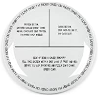Fat Fucker Portion Control Weight Loss Diet Divided Plate