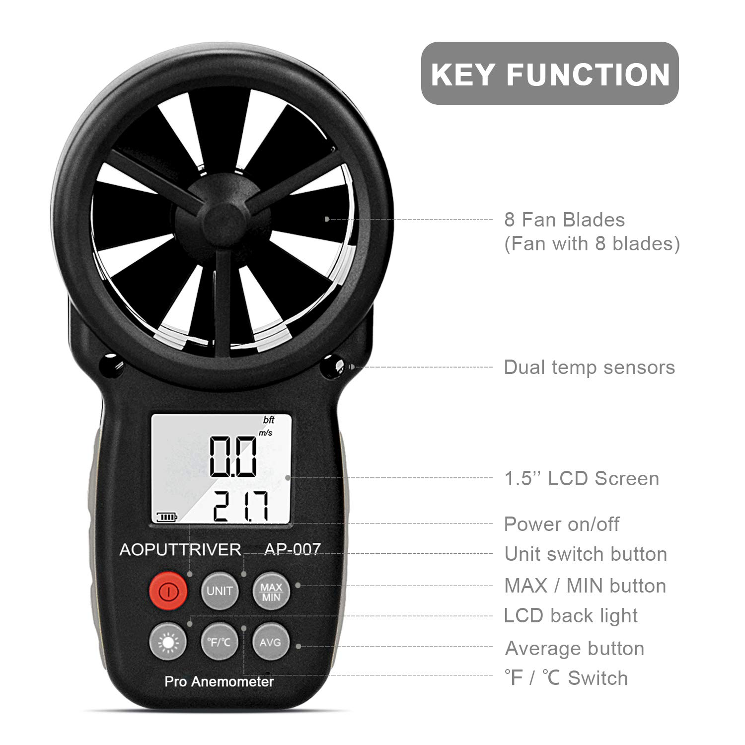 Max//Average//Current and Real Time Measure which with an extendable vane Air Flow Digital Anemometer Handheld with LCD back light Display for Air Velocity Temperature
