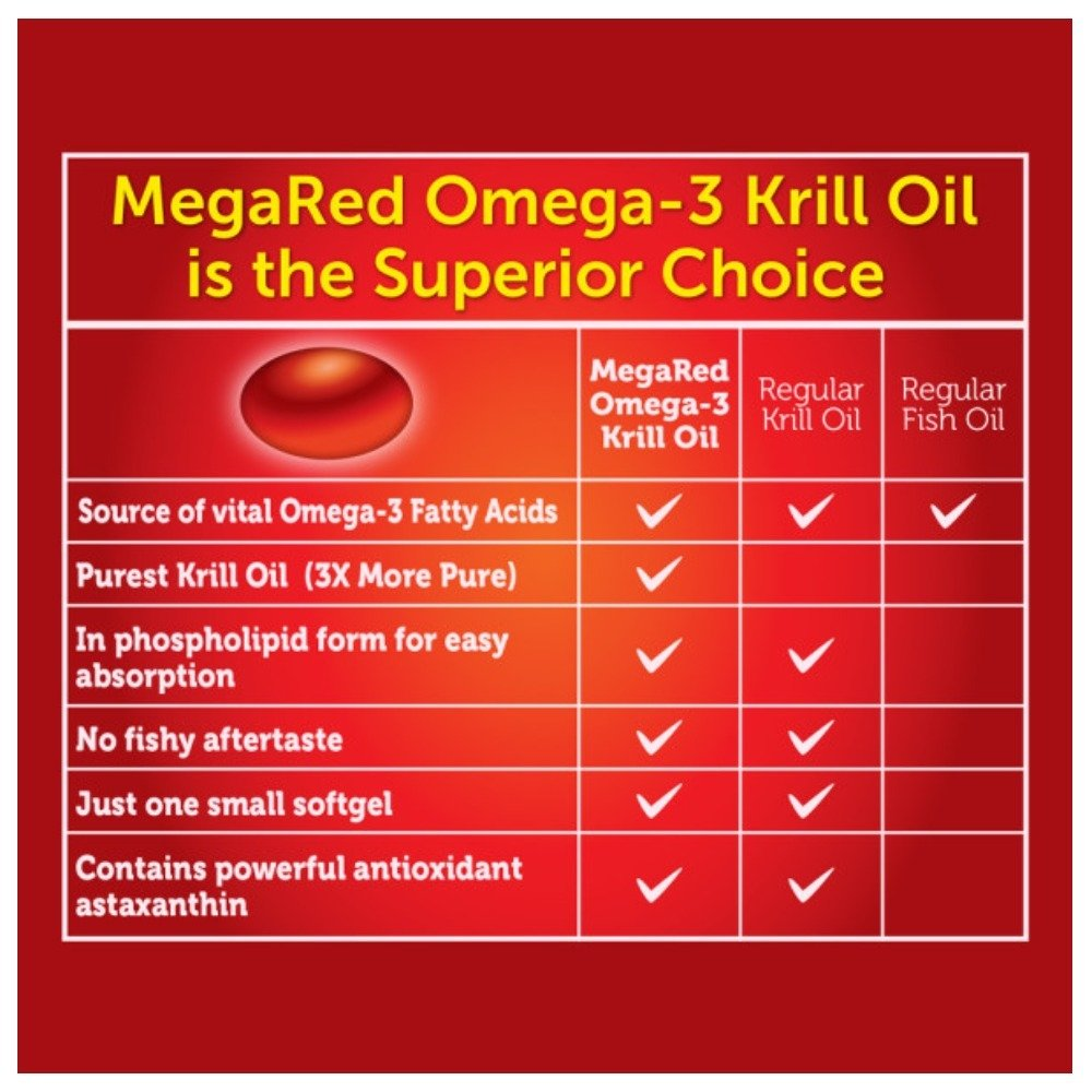 MegaRed Ultra Concentration Omega Krill Oil 750mg, 40 ct (Pack of 10) by Schiff (Image #5)