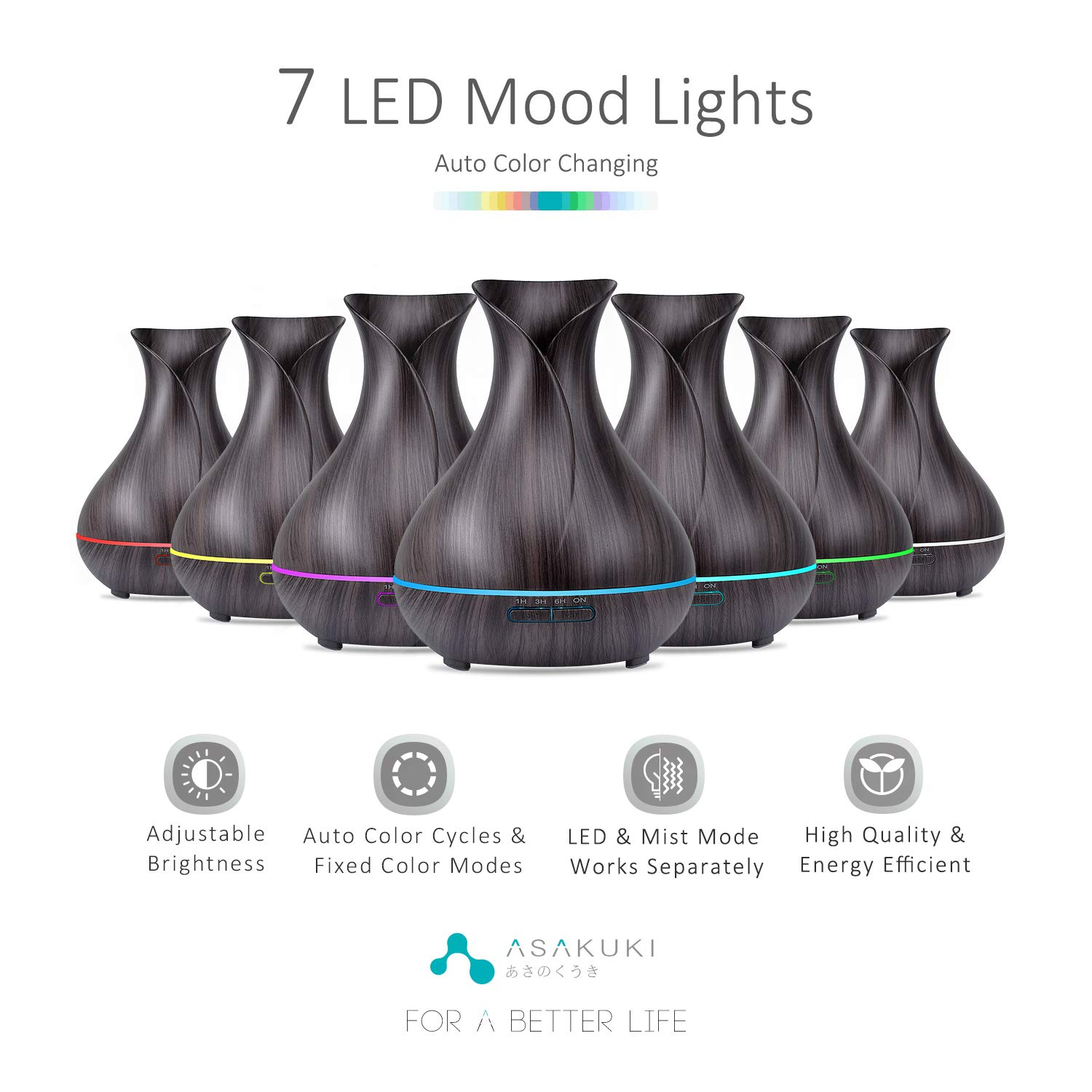 Office Spa Adjustable Mist Modes Natural Home Fragrance Diffuser with 7 LED Color Changing Light Study Gym Waterless Auto Shut-Off Functions-for Home ASAKUKI Essential Oil Diffuser 400ML Premium Quiet 5-In-1 Ultrasonic Aroma Diffuser