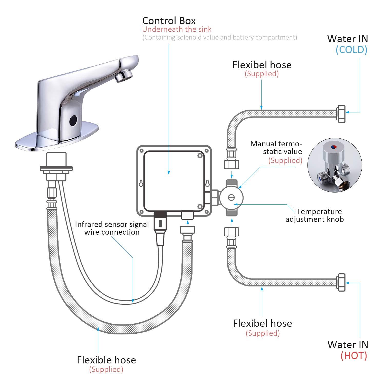 fyeer automático Sensor activado por movimiento y Touchless grifo, manos libres baño buque fregadero grifo, plomo Certificado, caliente y fría mezclador, ...