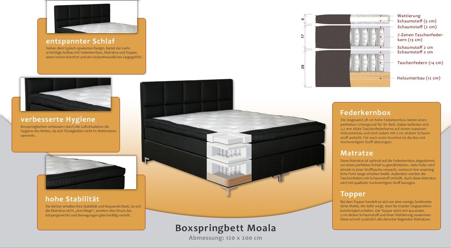 Komplettset Boxspringbett MOALA, Box: Taschenfederkern, Matratze: 7 ...