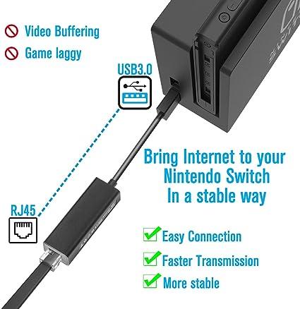 Friencity - Adaptador LAN para Nintendo Switch, USB 3.0 Ethernet Gigabit 10/100/1000, Adaptador de Red a RJ45 para Windows XP, Win7/8/8.1/10, Linux, Chrome OS: Amazon.es: Informática