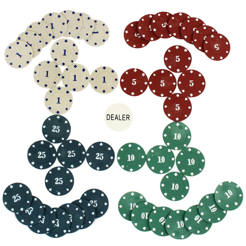 Juego De Poker Con Fichas
