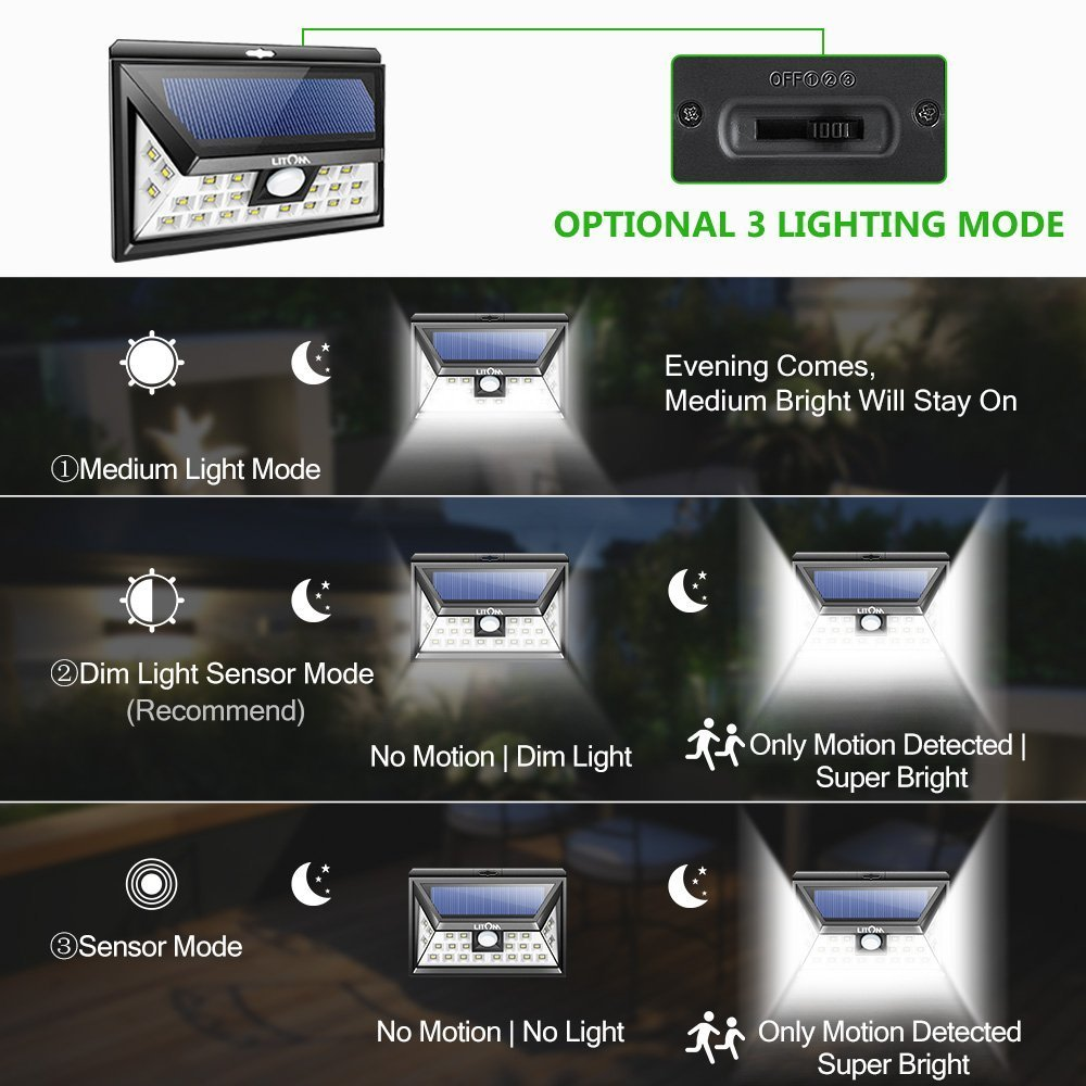 Litom 24 Led Solar Lights Outdoor 3 Optional Modes Wireless Motion Wiring Sensor Light With 270 Wide Angle Ip65 Waterproof Easy To Install Security For