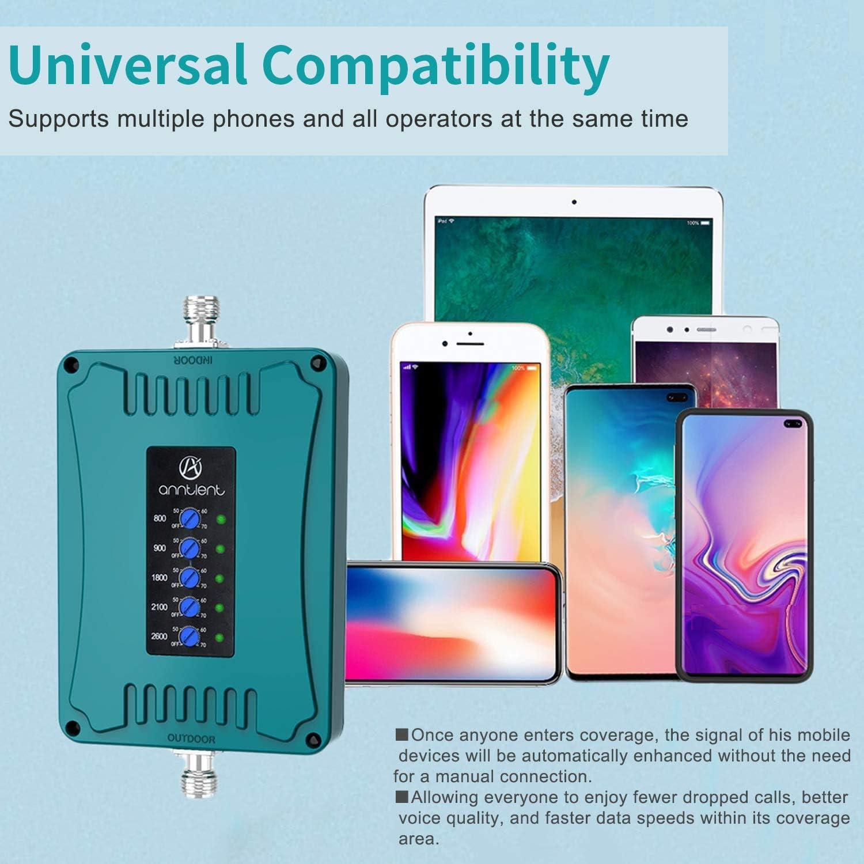 ANNTLENT 5-Banda Amplificador Cobertura Móvil 800/900/1800/2100/2600MHz para el Hogar y la Oficina - 2G 3G 4G LTE Repetidor de Señal Movil - Aumenta ...