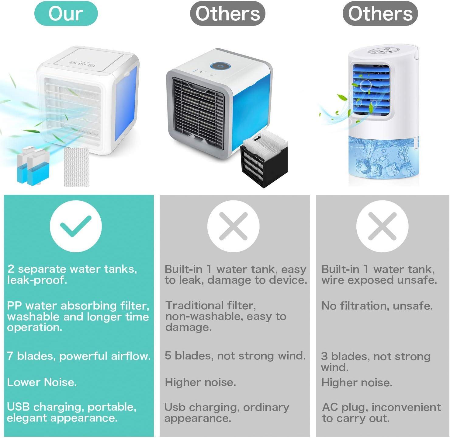 GEEK UP USB Climatiseur Refroidisseur Dair /Économe En /Énergie Portables//Ventilateur//Humidificateur Avec 3 Vitesses De Vent Et 7 Changements De Couleur Blanc
