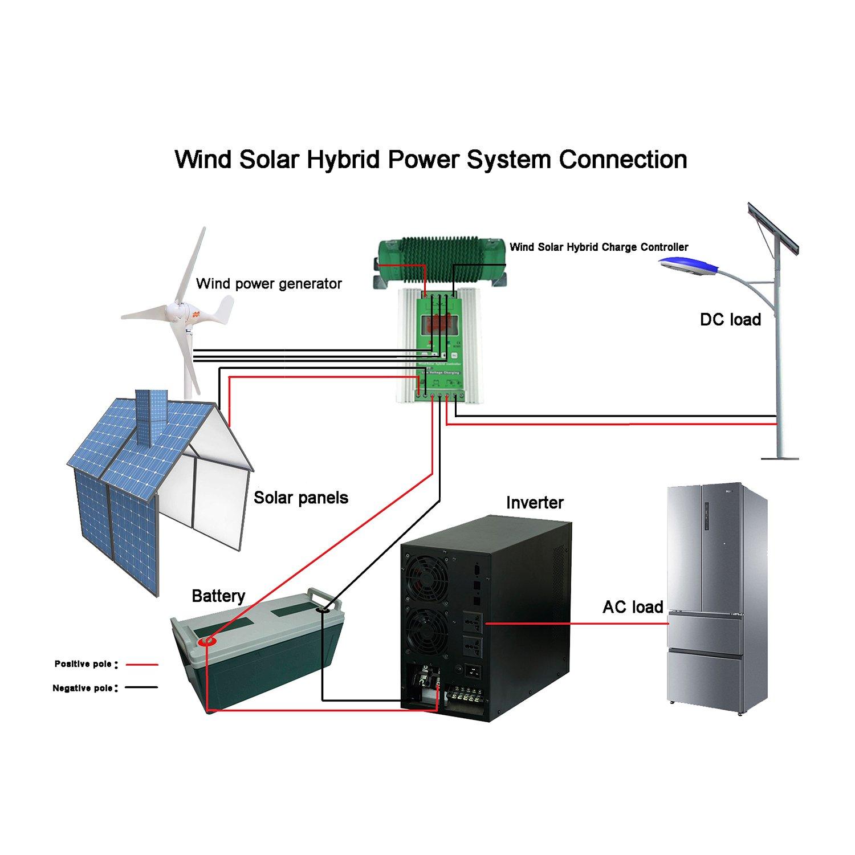 Marsrock Small Wind Turbine Generator Ac 12volt Or Wiring Diagrams 24volt400w Economy Windmill For Solar Hybrid System 2m S Start Speed 3 Blades