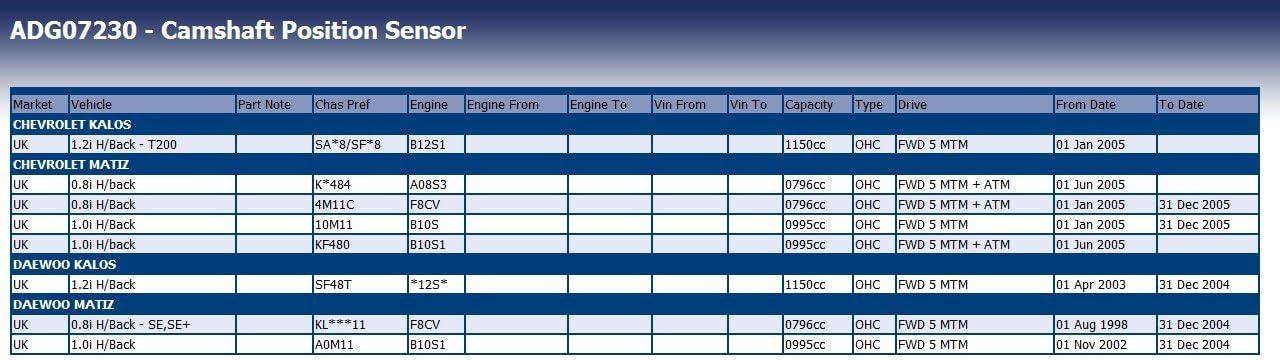 Blue Print adg07230/Arbre /à cames Capteur Position