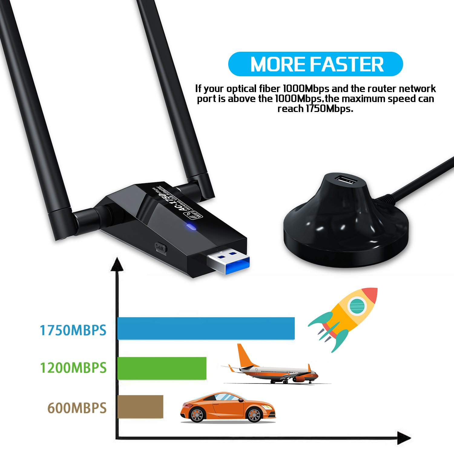 Ssnwrn USB WiFi Adapter 1750Mbps, USB 3.0 Wireless Network Wifi Dongle with 5dBi Antenna High Speed Dual Band 2.4GHz/5.8GHz 1300Mbps 802.11ac/b/g/n Wireless Adapter for Desktop/Laptop/PC by Ssnwrn (Image #4)