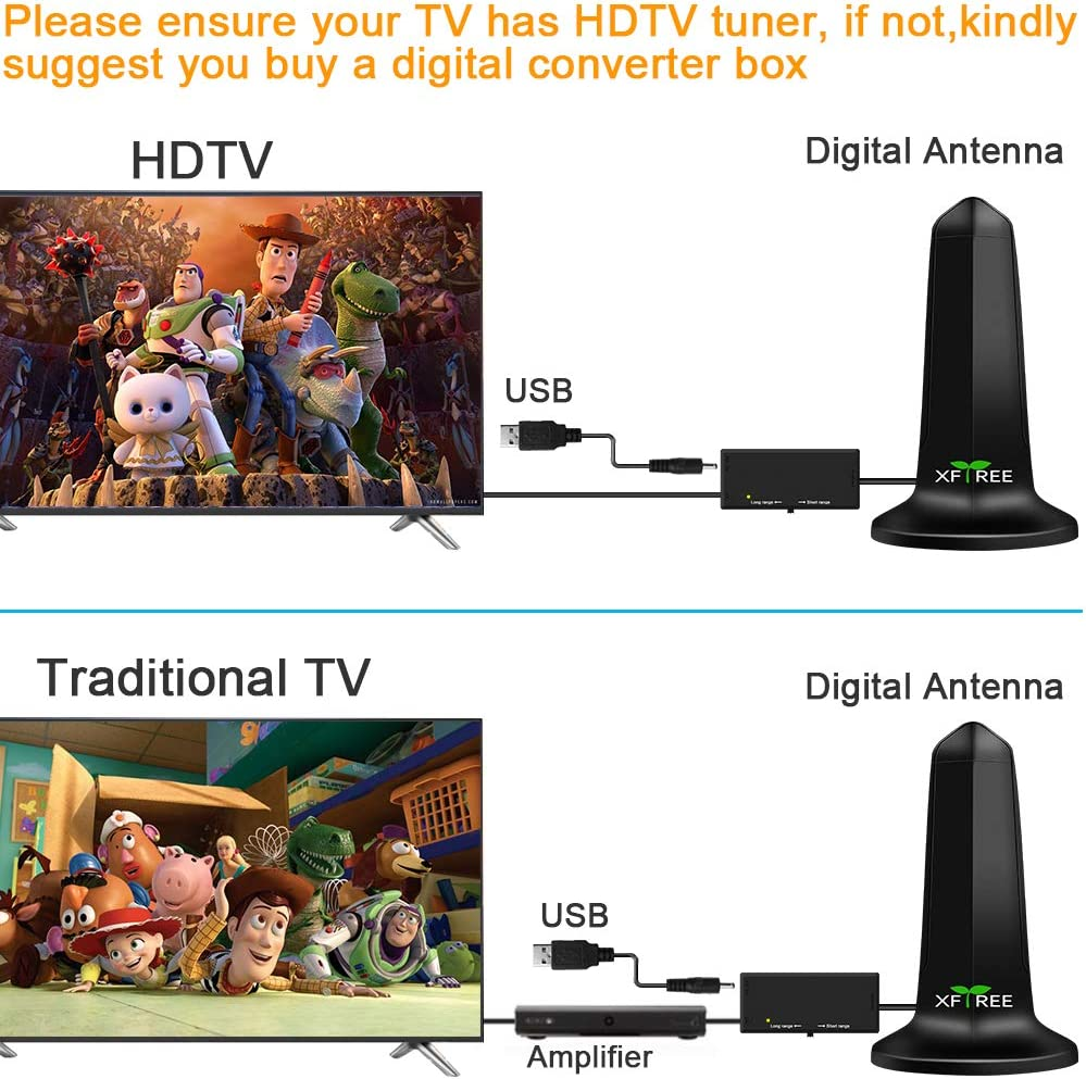 TV Antenna, Indoor Amplified HD Digital TV Antenna 200 Miles Range -HDTV Amplifier Signal Booster 4K HD Local Channels Support 4K 1080p Fire tv Stick and All Television -17ft Coax Cable: Home Audio & Theater