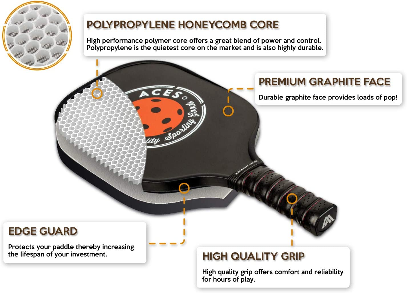 Amazin Aces Pickleball Paddle Set | Pickleball Set Includes Two Graphite Pickleball Paddles + Four Balls + One Mesh Carry Bag | Premium Rackets ...
