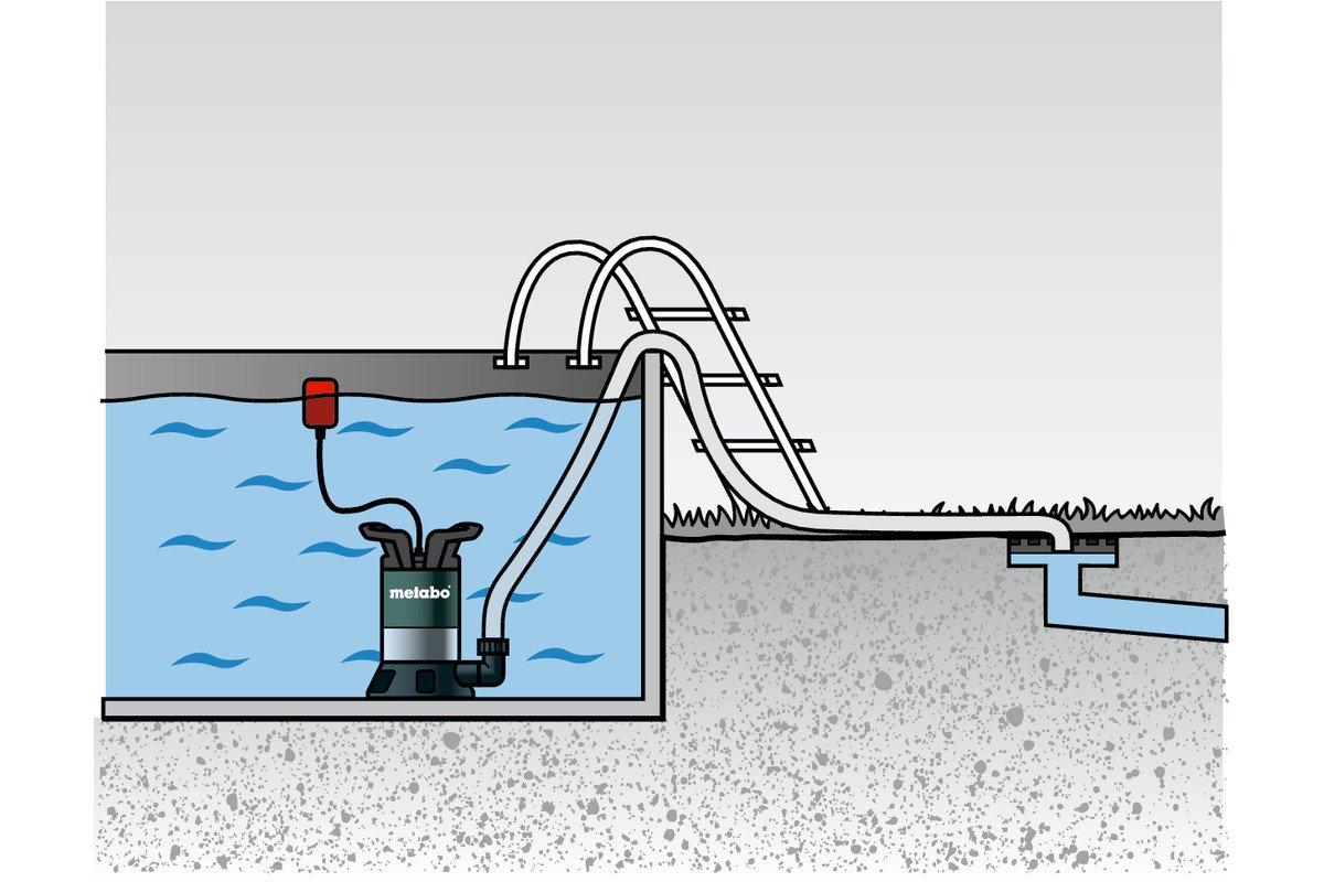Metabo TP 8000 S - bomba sumergible para aguas limpias: Amazon.es: Bricolaje y herramientas