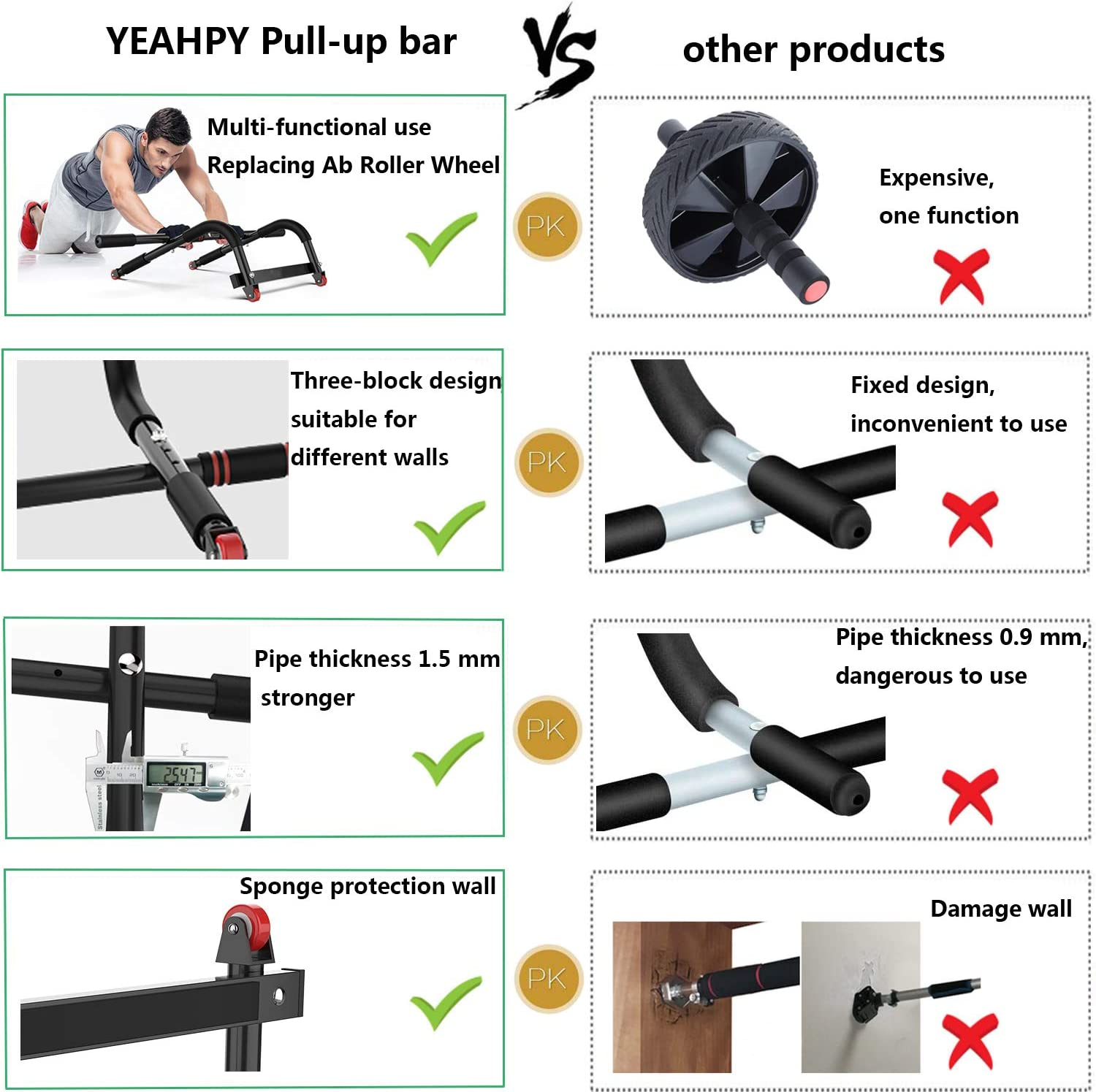 Pull Up Bar, Multifunctional Portable Gym System Ab Roller Wheel,Home Gym Exercise Equipment Strength Training Upper Body Workout Bar: Kitchen & Dining